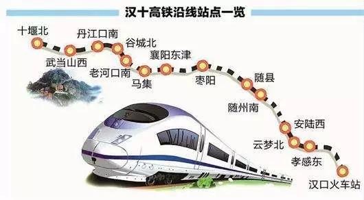 襄阳襄城庞公区规划图