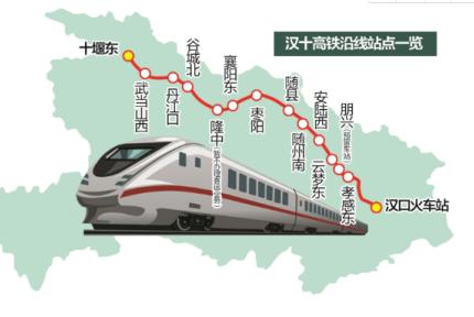 汉十高铁即将开通 一线串连诸多景区