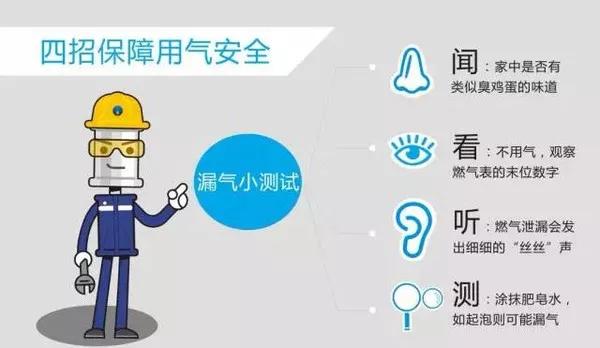 《【杏耀app登录】速看!郧阳区天然气价格下调了!》