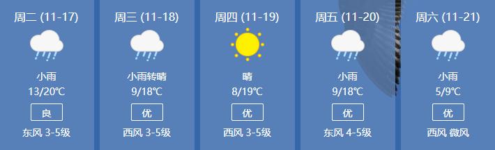 《【杏耀平台app登录】降温降雨齐上阵,十堰天气要大变!》