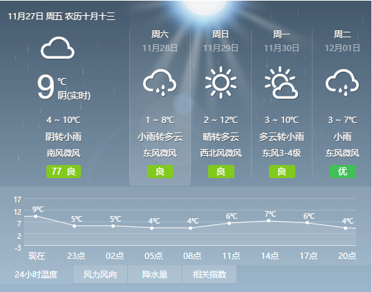 《【杏耀手机版登录地址】雨雪将至!未来三天十堰寒意十足,注意保暖》