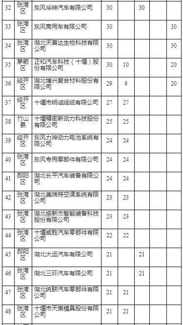 640 (1)